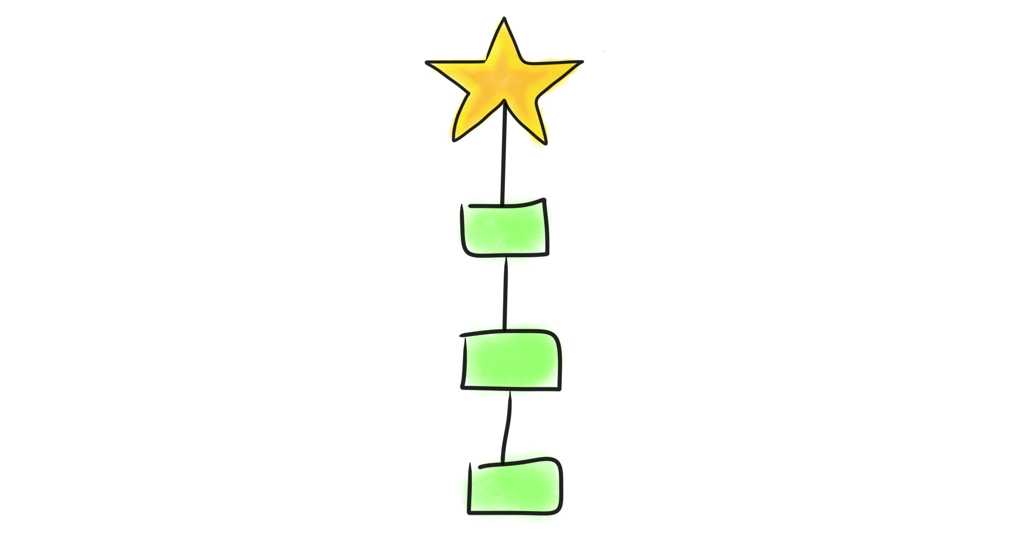 The Customer job sits at the top, like the star that decorates a Christmas tree